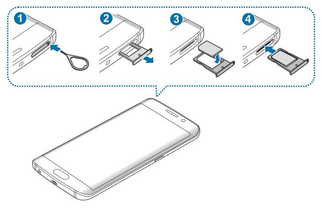 samsung s6 edge carte sim mobidocs. Black Bedroom Furniture Sets. Home Design Ideas