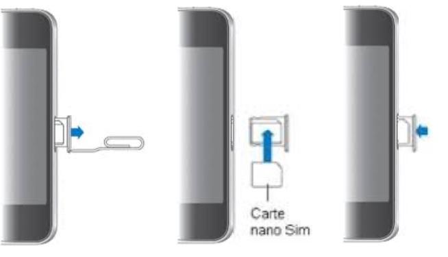 Carte SIM & Code PIN : iPhone 4S (IOS 9) • mobidocs